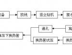 地源热泵技术现场施工关键问题分析